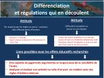 diff renciation et r gulations qui en d coulent3
