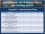 observation des attaques face a une defense placee
