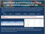 observation quantitative et qualitative des tentatives favorables de tirs