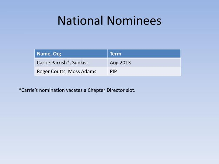 National nominees