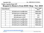 request to remove from ieee shop nov 2010