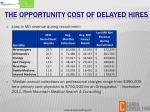 the opportunity cost of delayed hires