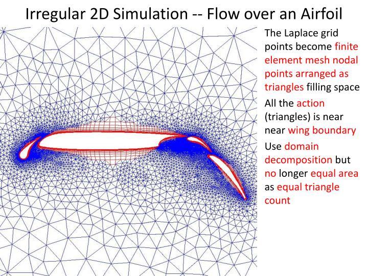 Irregular 2D Simulation -- Flow over an Airfoil