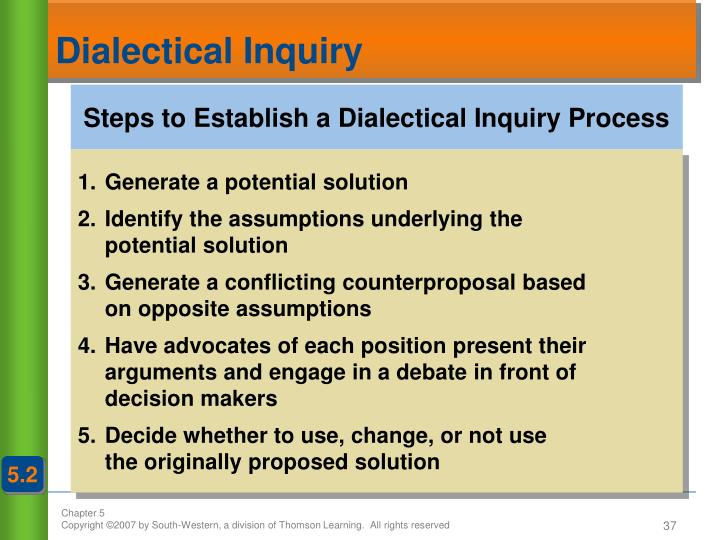Steps to Establish a Dialectical Inquiry Process
