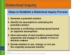 dialectical inquiry