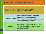 kinds of operational plans