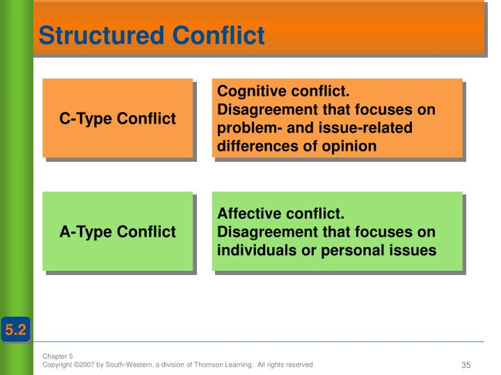 Structured Conflict