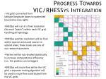progress towards vic rhessys integration