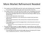 more market refinement needed