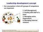 l eadership development concept