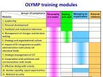 olymp training modul es