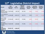 12 th legislative district impact