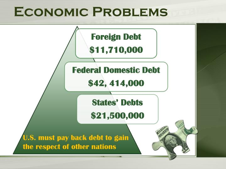 Economic problems1