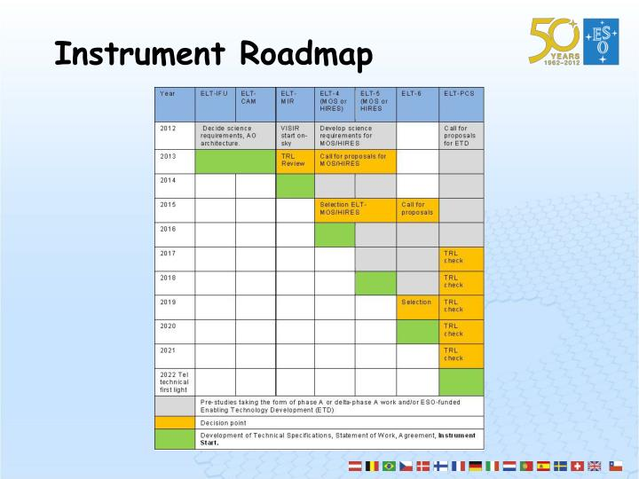 Instrument Roadmap