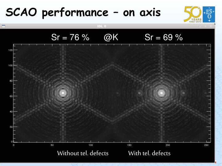SCAO performance – on axis