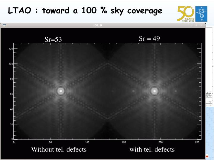 LTAO : toward a 100 % sky coverage