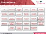 areas of vulnerabilities cloud relevant