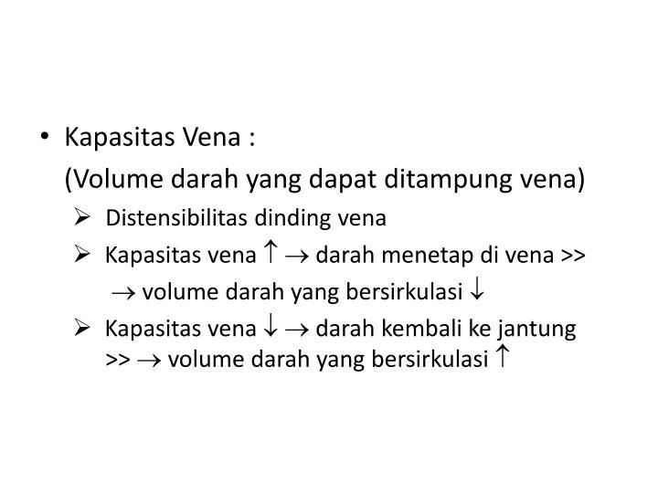 Kapasitas Vena :