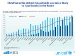 children in the richest households are more likely to have books in the home
