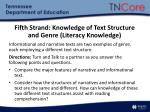 fifth strand knowledge of text structure and genre literacy knowledge