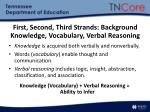 first second third strands background knowledge vocabulary verbal reasoning