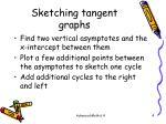 sketching tangent graphs