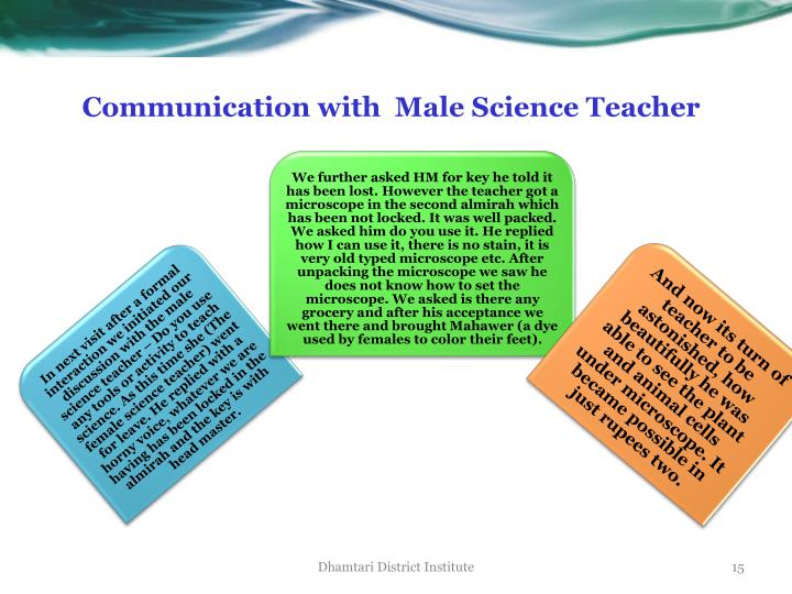 Communication with  Male Science Teacher
