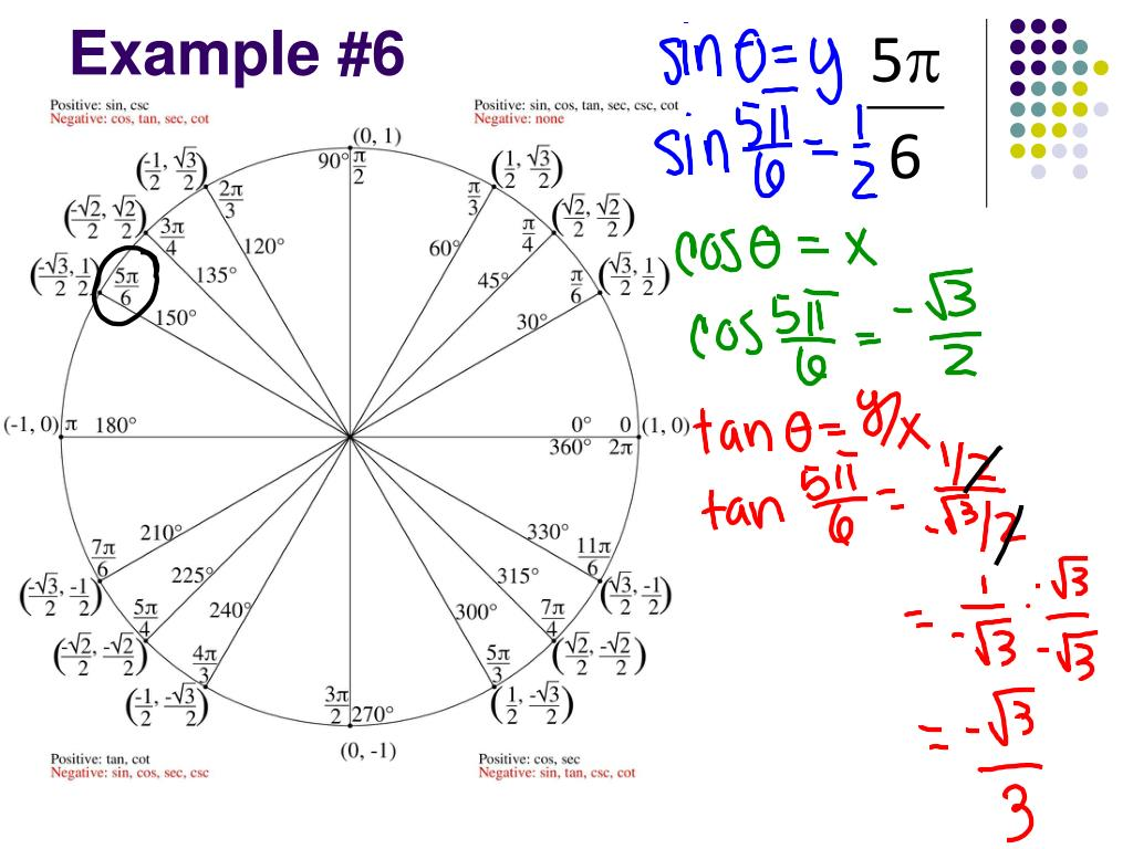 Ppt Trigonometric Ratios In The Unit Circle Powerpoint Presentation Free Download Id 2255079