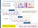 pressure observations at tdi during 2011 and 2012