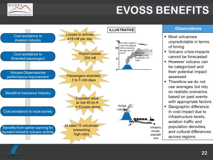 EVOSS benefits