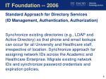 it foundation 20061