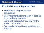 shibboleth chosen
