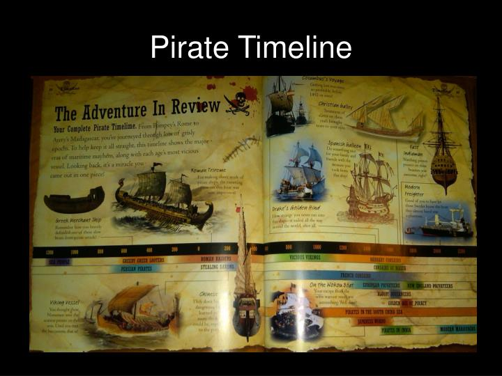 Pirate Timeline