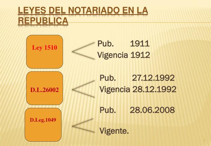 Leyes del notariado en la republica
