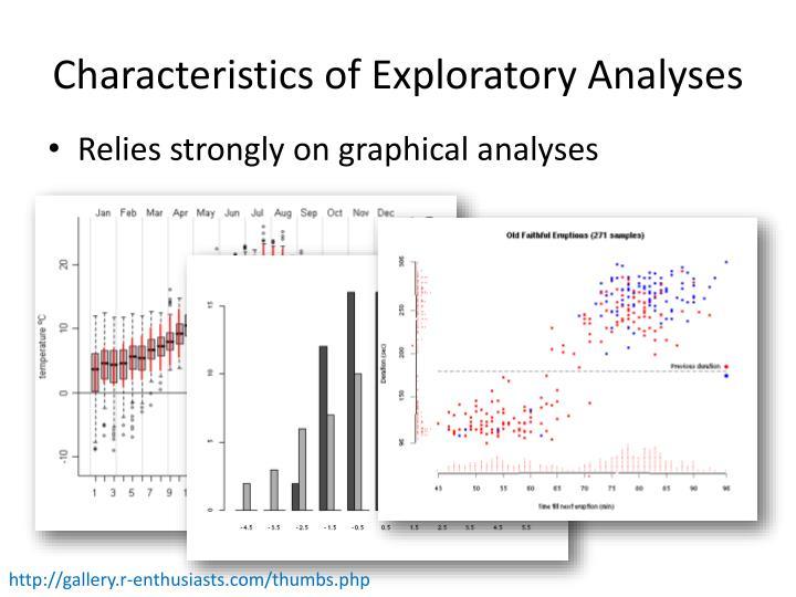 Characteristics of Exploratory Analyses