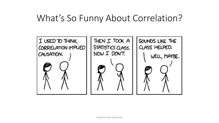 what s so funny about correlation n.