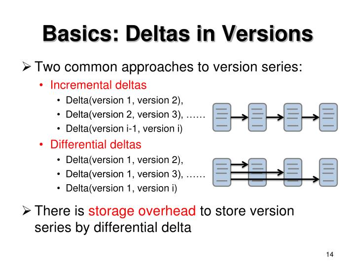 Basics: Deltas in Versions