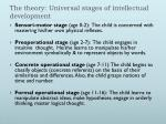 the theory universal stages of intellectual development