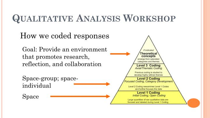 Qualitative Analysis Workshop