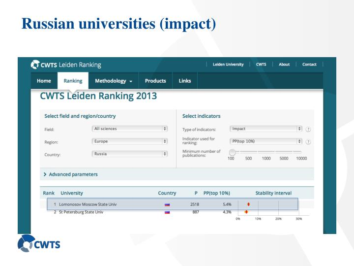 Russian universities (impact)