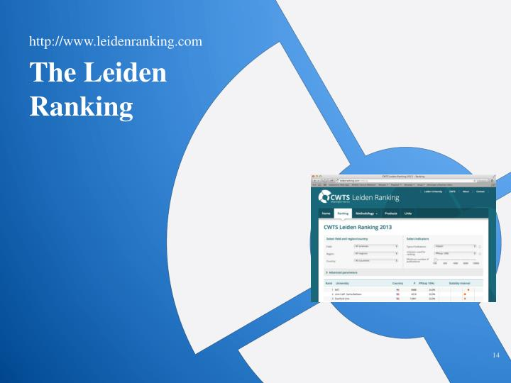 http://www.leidenranking.com