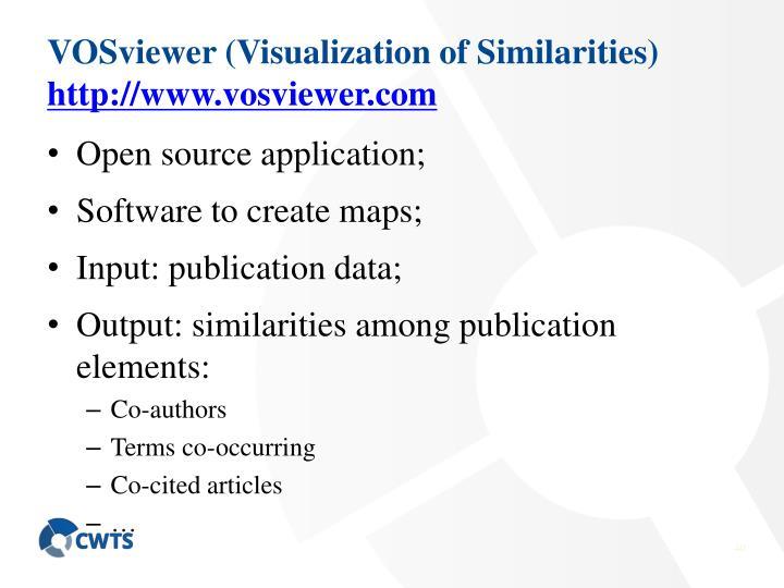 VOSviewer (Visualization of Similarities)