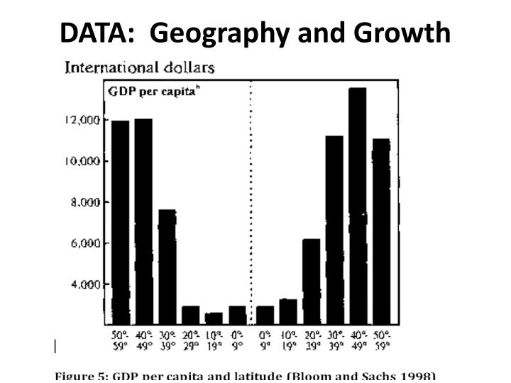 DATA:  Geography and Growth