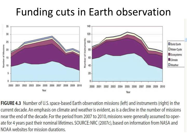 Funding cuts in Earth observation