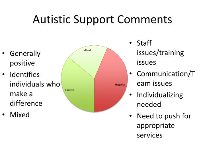 Autistic Support Comments