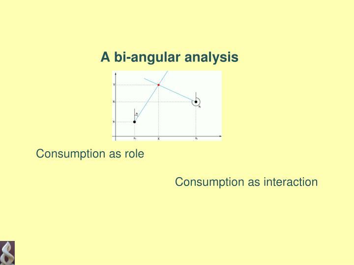 A bi-angular analysis
