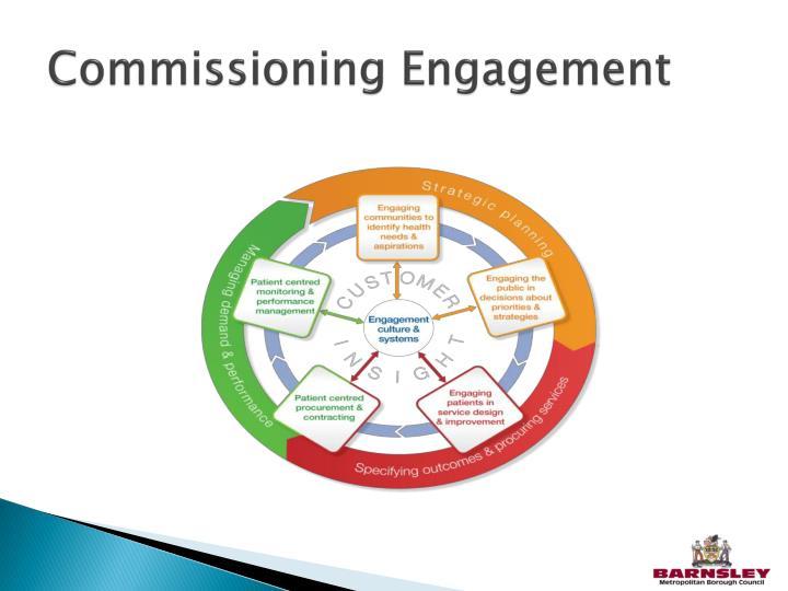 Commissioning Engagement