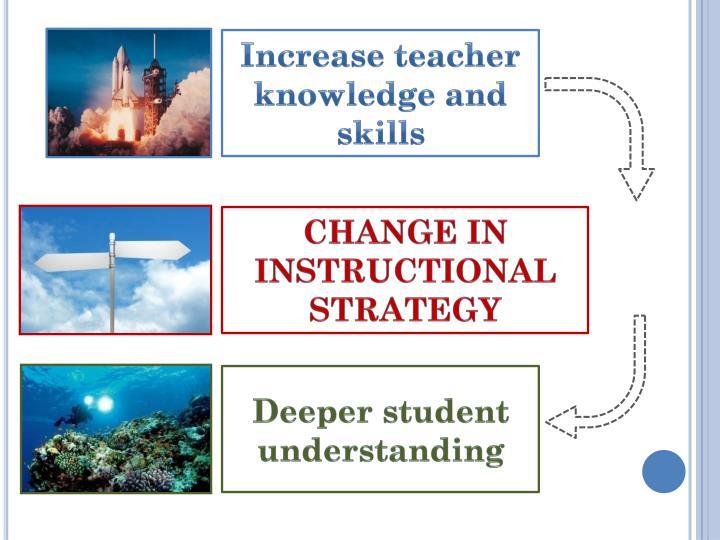Increase teacher knowledge and skills