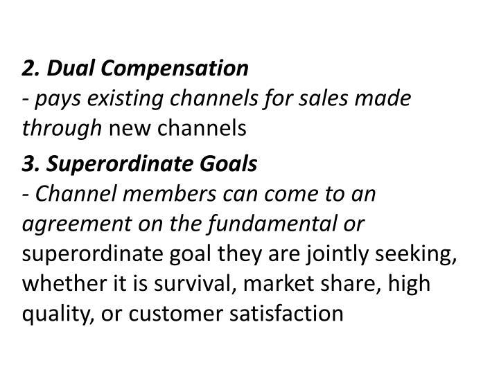 2. Dual Compensation