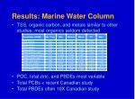 results marine water column